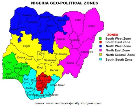 Impact Of Globalization On The Industrial Growth Of Nigeria